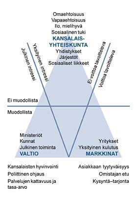Kansalaisyhteiskunta